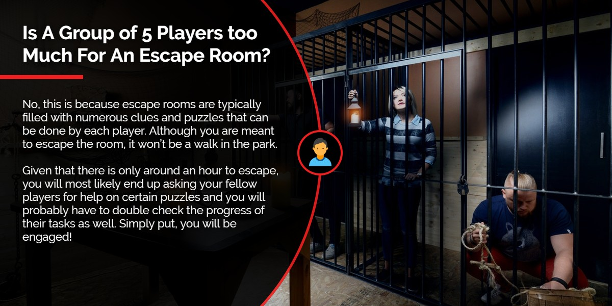 Is a group of 5 players too much for an Escape Room? | A/Maze Ottawa